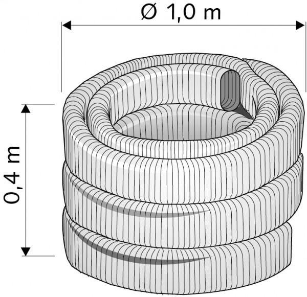 Quadroflex-Flachkanalrohr-Rolle